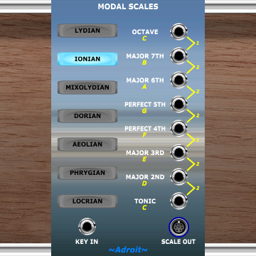 Modal Scales