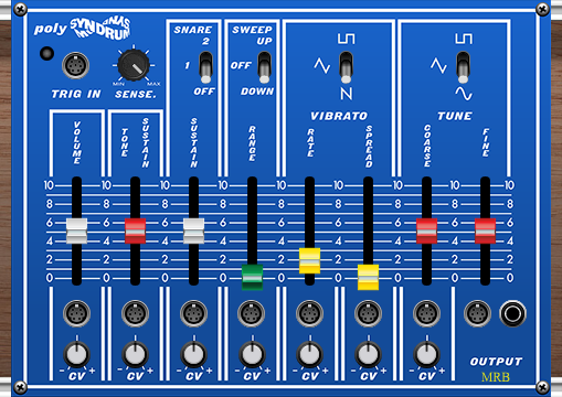 poly Syndrum